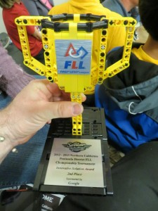 RoboManiacs won second place for the Sherlook Homz Innovative Solution